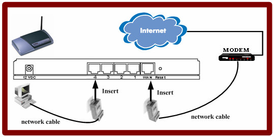 RouterQIG_img_2 routerqig_img_2 jpg router installation diagram at bayanpartner.co
